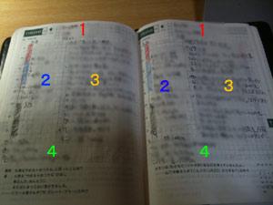 2009ほぼ日手帳