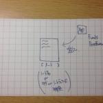 たとえばこういう仕組みのEvernoteアプリってどうだろうか
