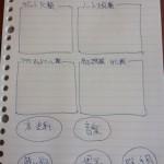 物書きの仕事道具 sec.4 〜アプリ・Webツール類〜