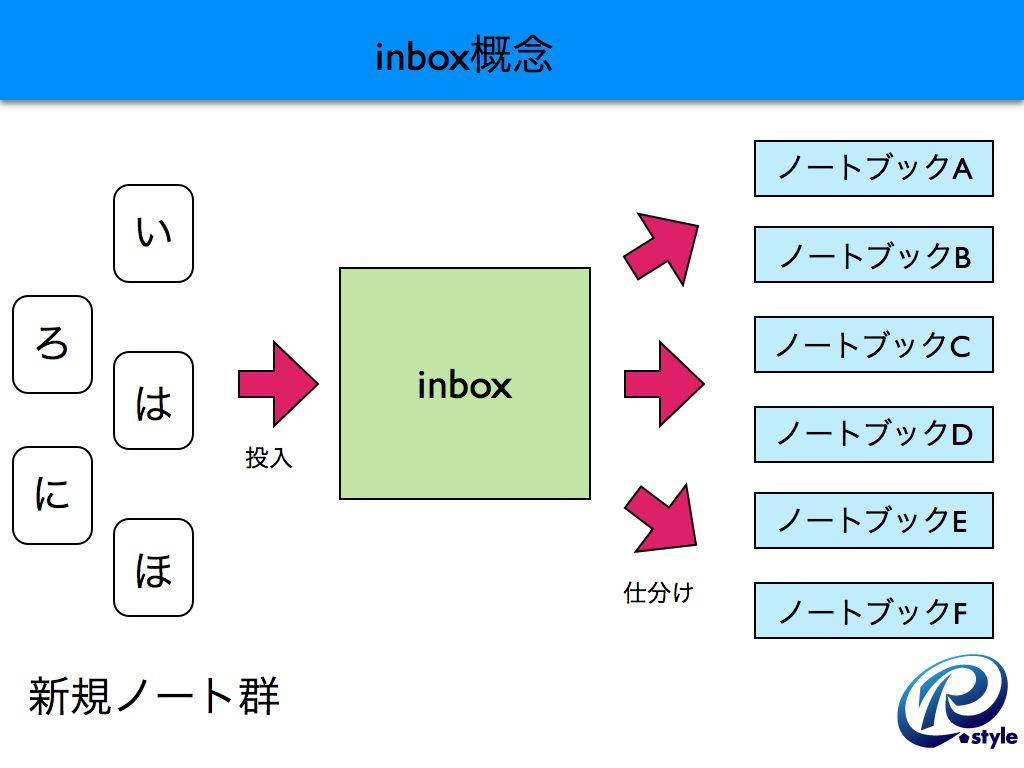 eninbox.002