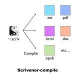 ScrivenerのCompileで覚えておきたい3テクニック